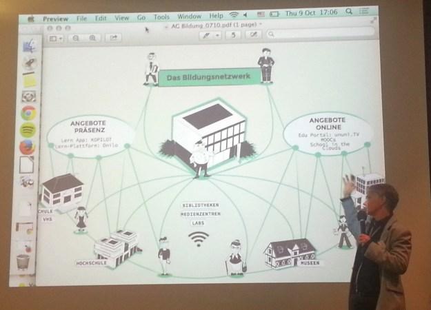 Anja C. Wagner (ununi.tv) präsentiert auf der Abschlusstagung der collaboratory-Initiative Smart Country die Ergebnisse der AG Bildung