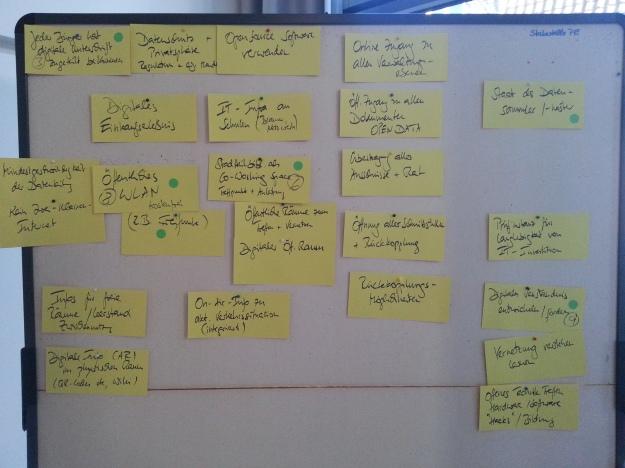 Foto der Pinnwand, auf der die Vorschläge für eine Smart City Bonn gesammelt wurden