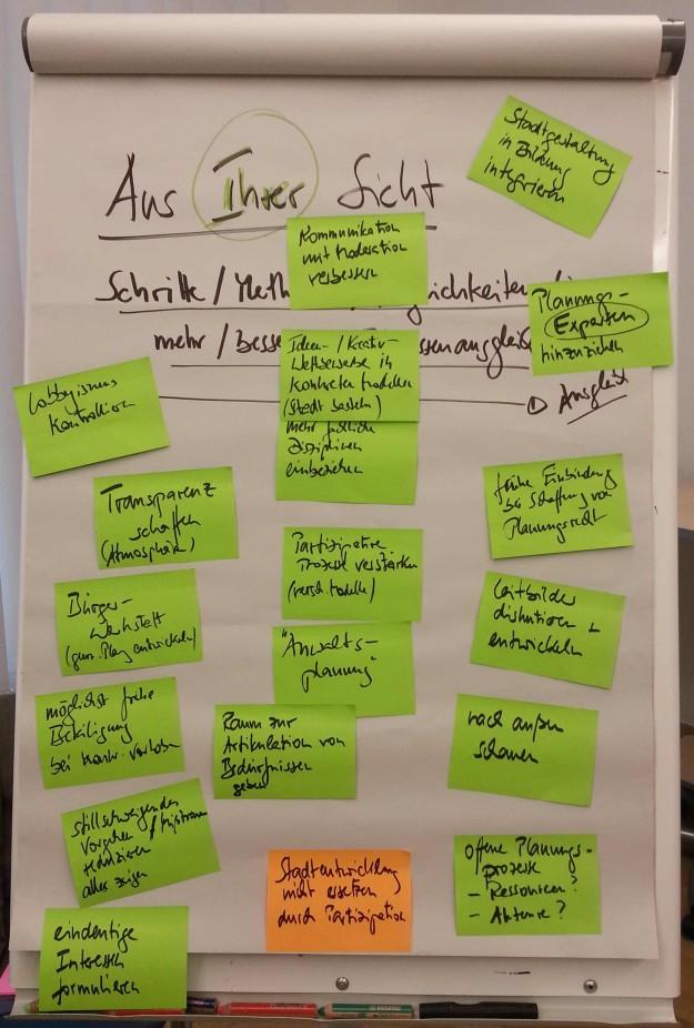 Foto des Flipcharts mit Ergebnissen des Seminars Stadtgestaltung im Dialog von BDA, VHS und promediare am 25.4.15.