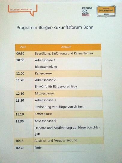 Programm des Zukunftsforum Bonn 2030 vom 30.1.16 in der Stadthalle Bad Godesberg