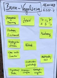 Foto des Flip-Charts mit den Themen der Diskussion der Veranstaltung Stadtgestaltung im Dialog am 8.9.2018 zu Bonn-Vogelsang