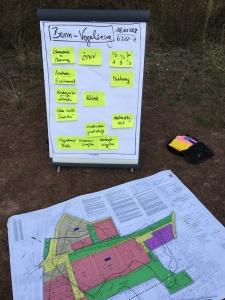 Foto von Flip-Chart mit Themen der Diskussion und B-Plan auf dem Sportplatz Bonn-Vogelsang bei der Veranstaltung Stadtgestaltung im Dialog am 8.9.2018