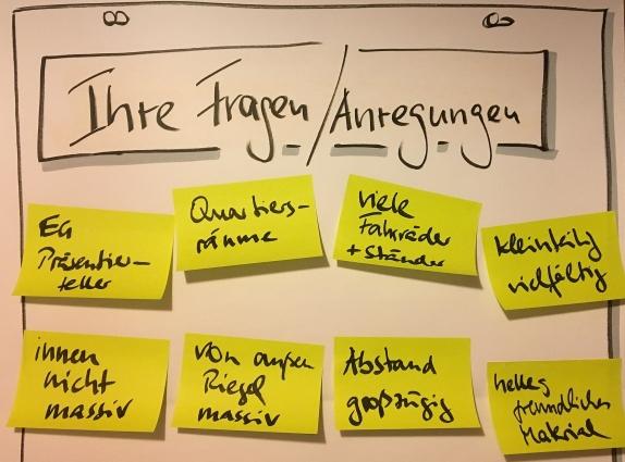 Foto der Moderationskarten mit den Anmerkungen der Teilnehmer*innen zu den Südstadtgärten